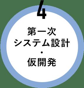 4.第一次システム設計・仮開発