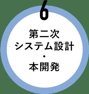 6.第二次システム設計・本開発